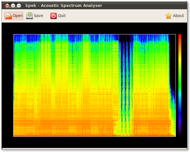 Spectrogram of a FLAC file